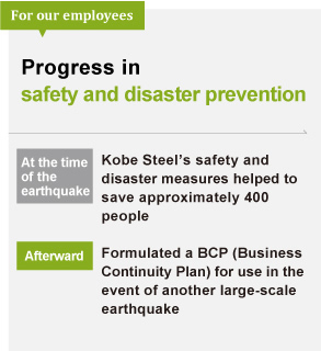 Progress in safety and disaster prevention