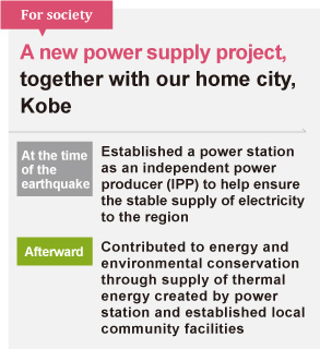 A new power supply project, together with our home city, Kobe