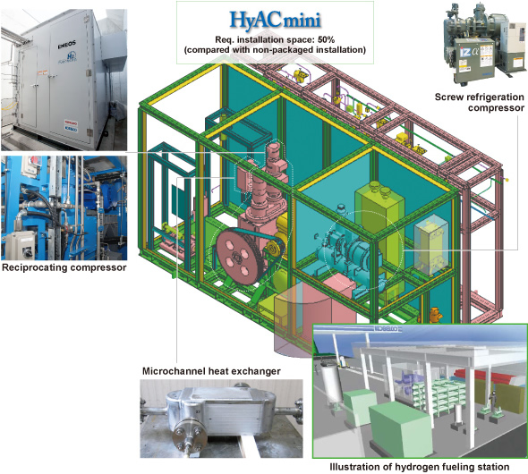 KOBELCO Contributes to the Realization of a Hydrogen Society || KOBE