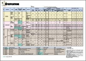 Specifications Titanium || KOBE STEEL, LTD.