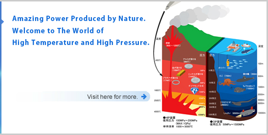 Amazing Power Produced by Nature. Welcome to The World of High Temperature and High Pressure.