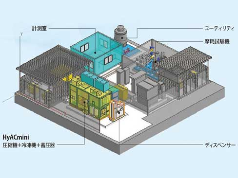 /products/hydrogen_station/test_center/index.html